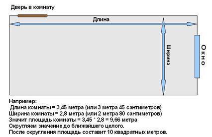 Какое расстояние между трубами для теплых водяных полов