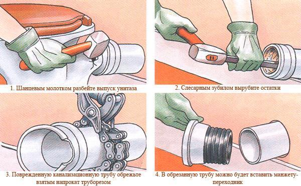 Как закрыть гофрированную трубу унитаза