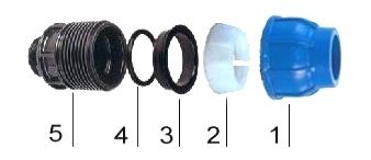 Фитинги компрессионные полиэтиленовые 110