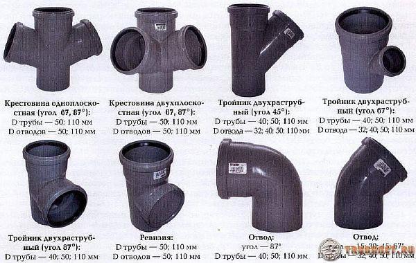 Сантехника переходники для труб размеры