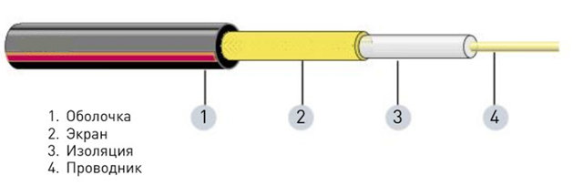 Труба хвс с греющим кабелем