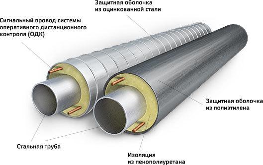 Как можно утеплить пластиковые трубы