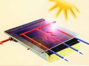 Фитинги для солнечного коллектора