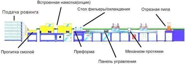 Производство запорной арматуры бизнес