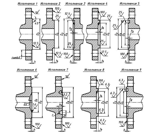 Фланцы для стыковки труб