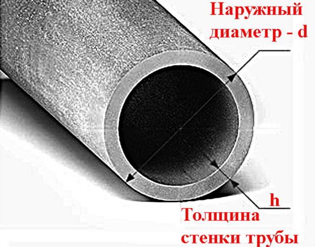 Труба 103 мм толщина стенки