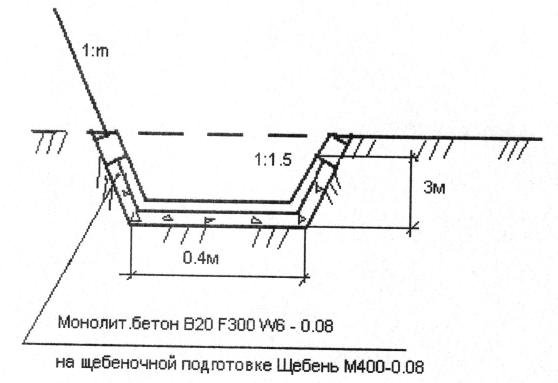 Как определить длину трубы в насыпи