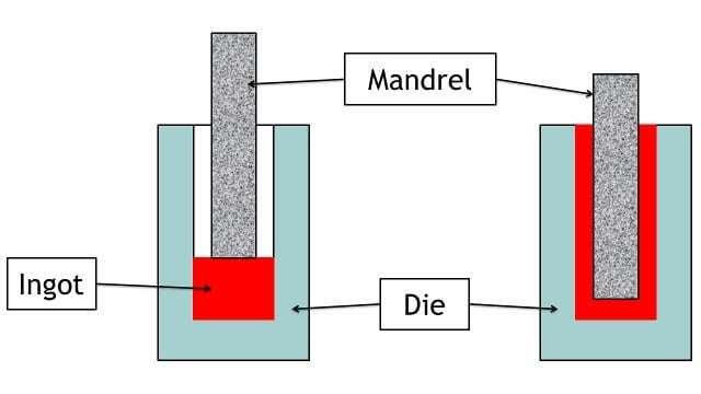 Как делают шовные трубы
