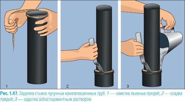 Как заделать трубу в септик
