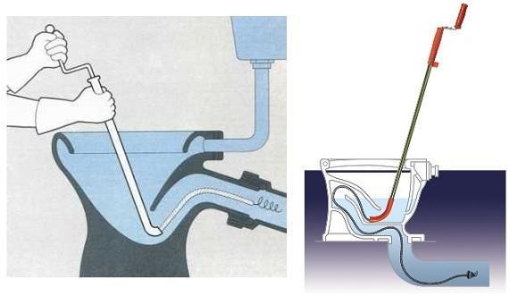 Трос для прочистки канализационных труб как пользоваться раковина