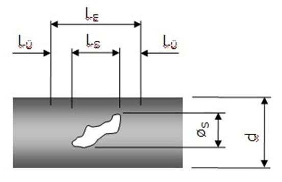 Хомут для ремонта трубопровода двухсторонний