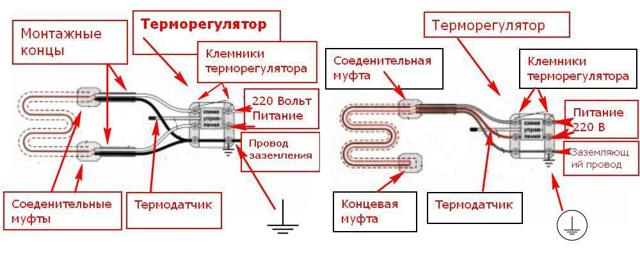 Как оконцевать греющий кабель саморегулирующийся для обогрева труб