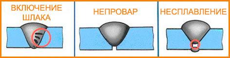 Система контроля целостности трубопроводов