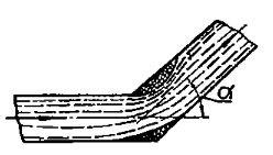 Характеристика гидравлического сопротивления трубопровода