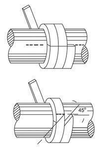Сальниковое соединение трубопроводов это