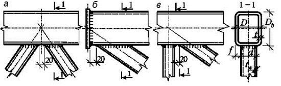 Толщина профильной трубы для навеса из поликарбоната