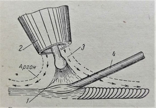 Сварка труб аргонной сваркой