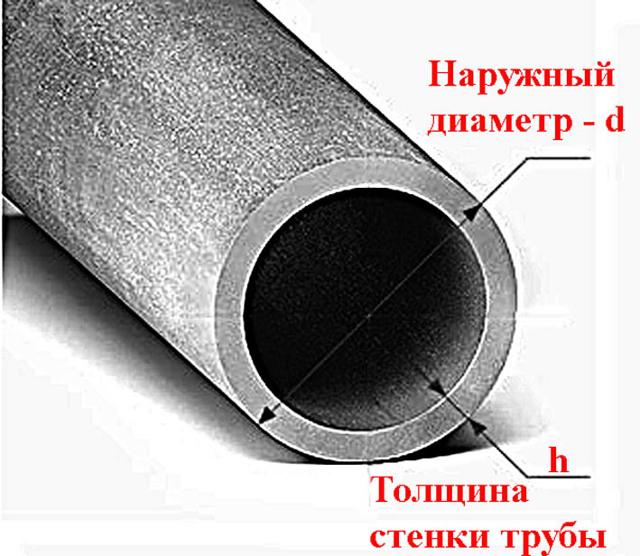 Труба стальная ду15 размеры