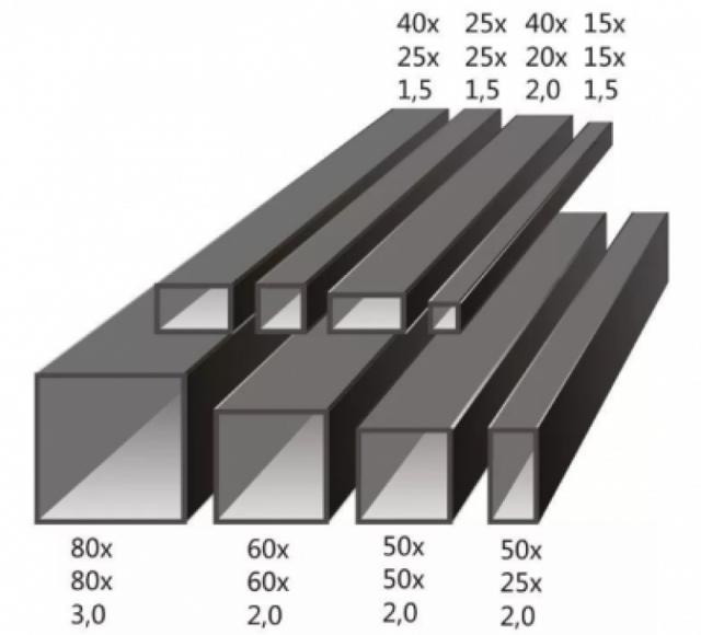 Сварка труб профильных квадратных