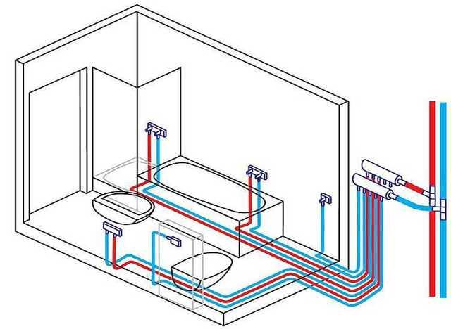 Система разводки сантехнических труб
