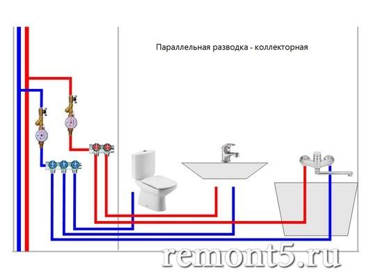 Диаметр труб для коллекторной разводки