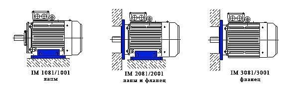 Как закрепить двигатель в трубе